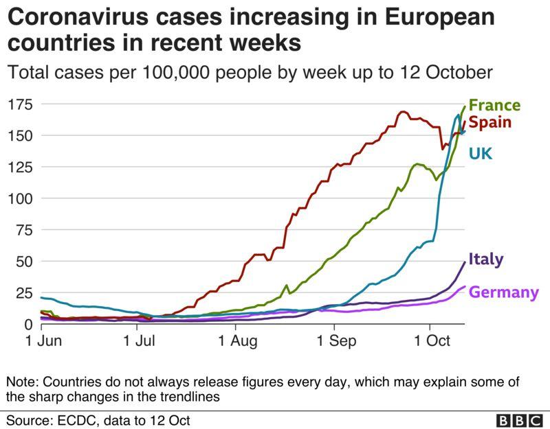 Coronavirus French Police Raid Ministers Homes In Pandemic Inquiry Bbc News