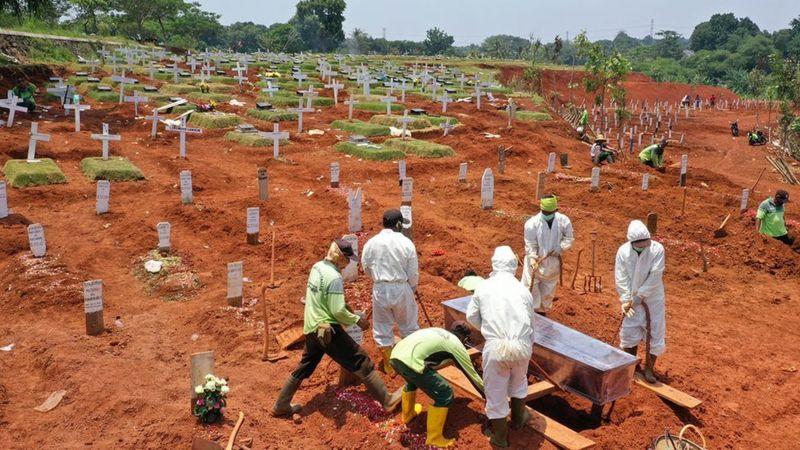 Pessoas enterrando uma vítima de covid-19