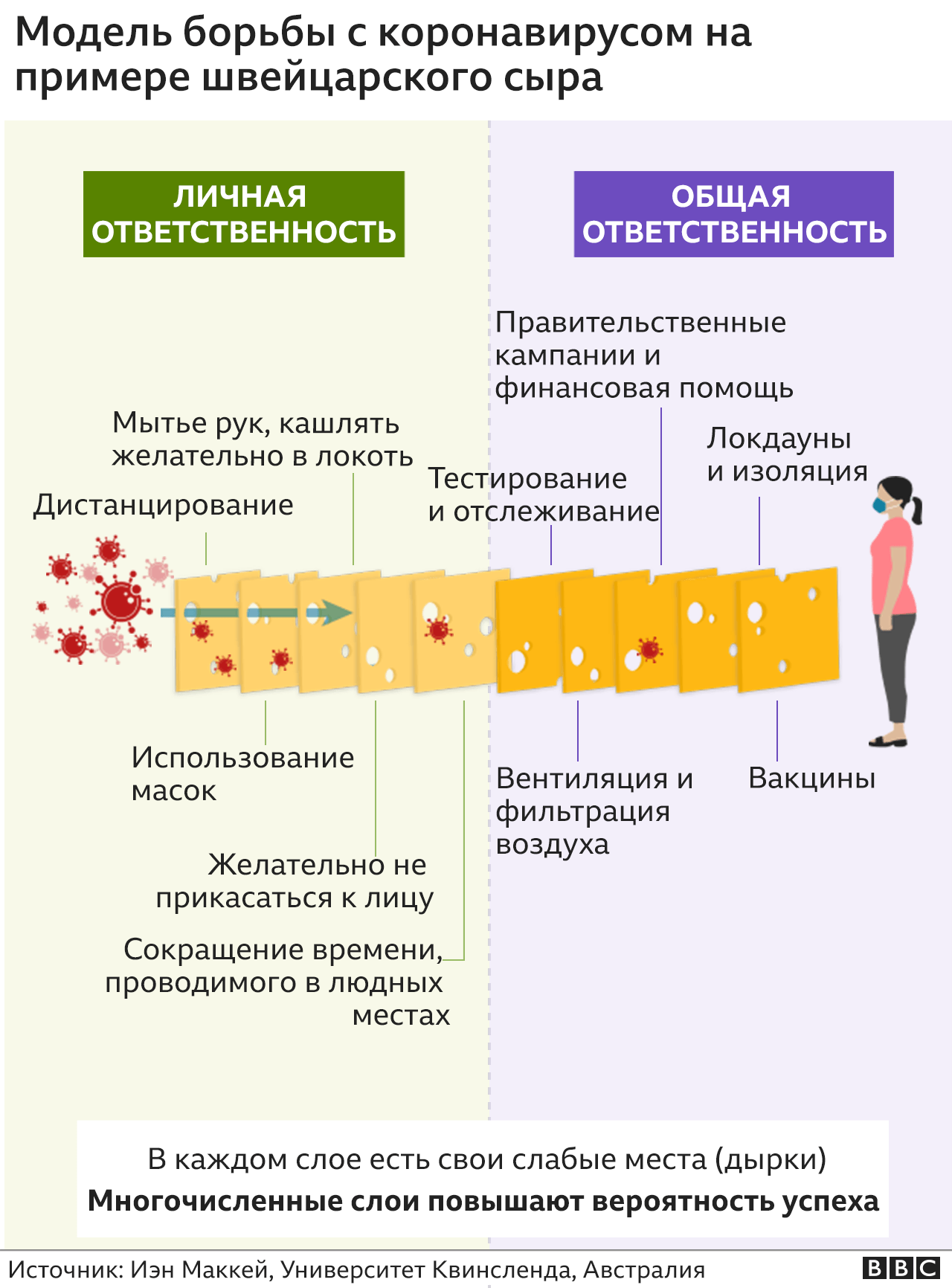 _115872864_covid_swiss_cheese_russian-nc