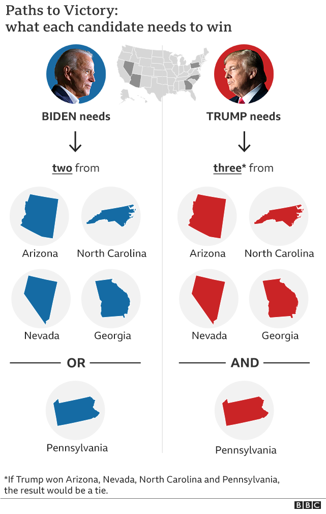 _115246006_how_candidates_could_win_tie_