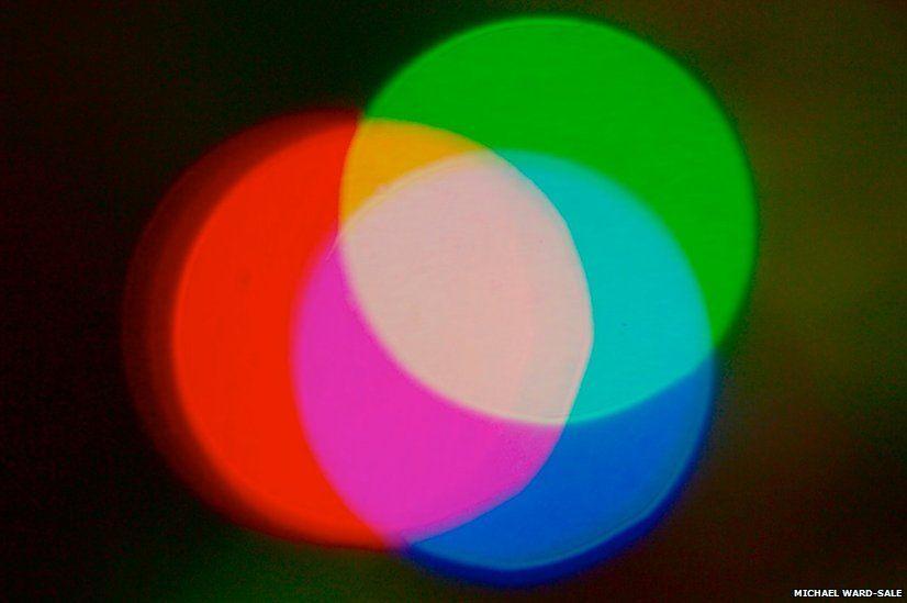 Additive Tricolour chart