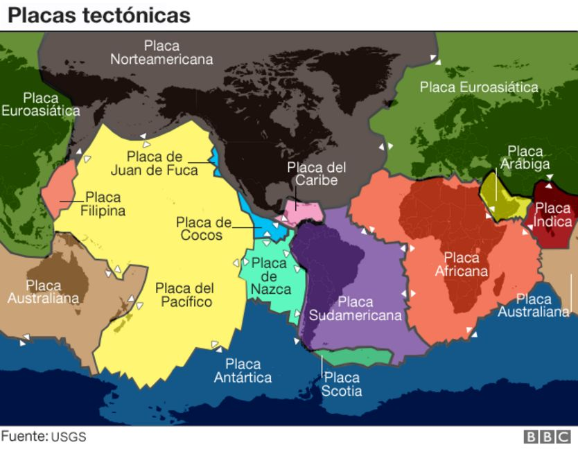 Mapa placas tectónicas.