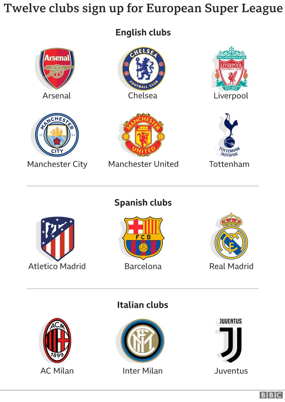 Clubs in Super League