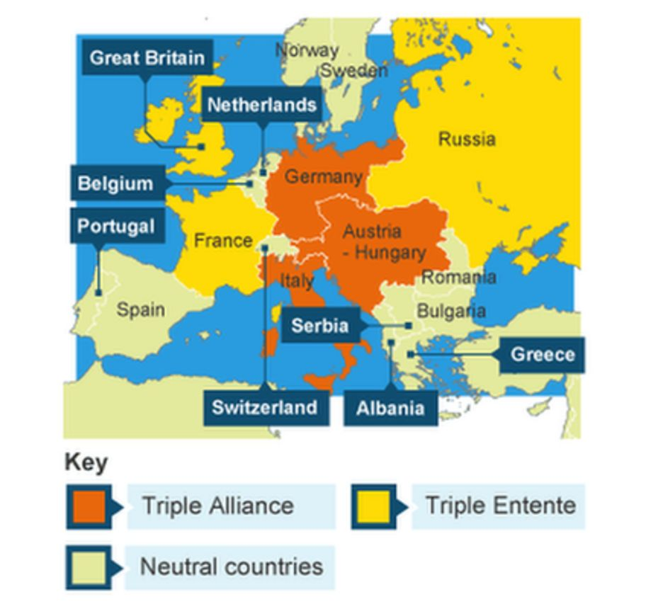 What happened during world war one cbbc newsround map of triple alliance and triple entente gumiabroncs Choice Image