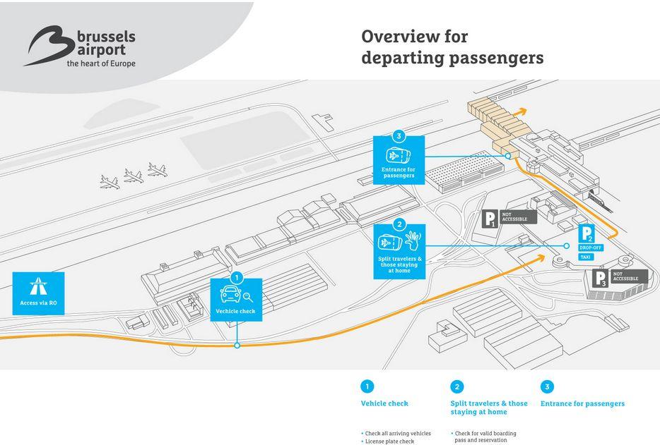 Diagram of new security controls at Zaventem airport