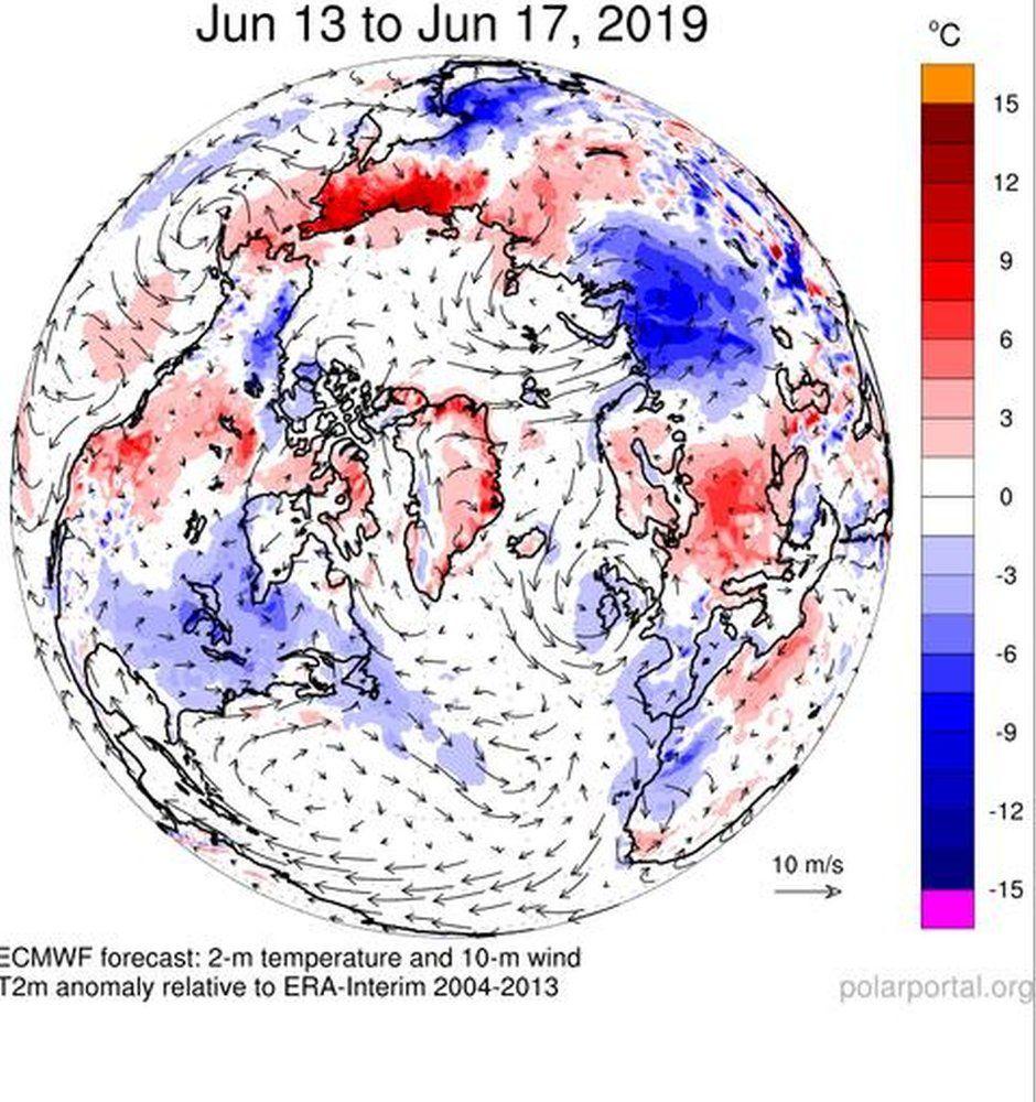 Polar Portal temperature chart