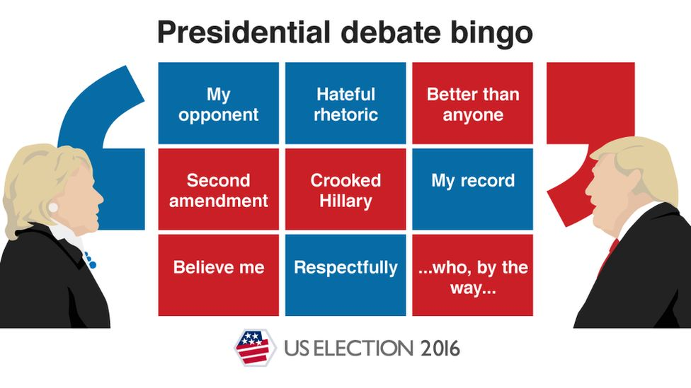 Presidential debate bingo card