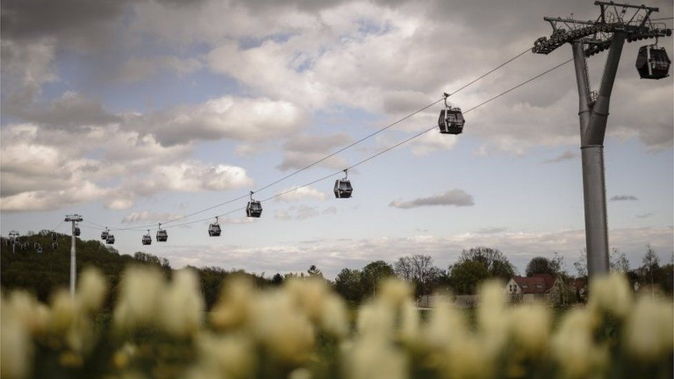 Cable car in Berlin