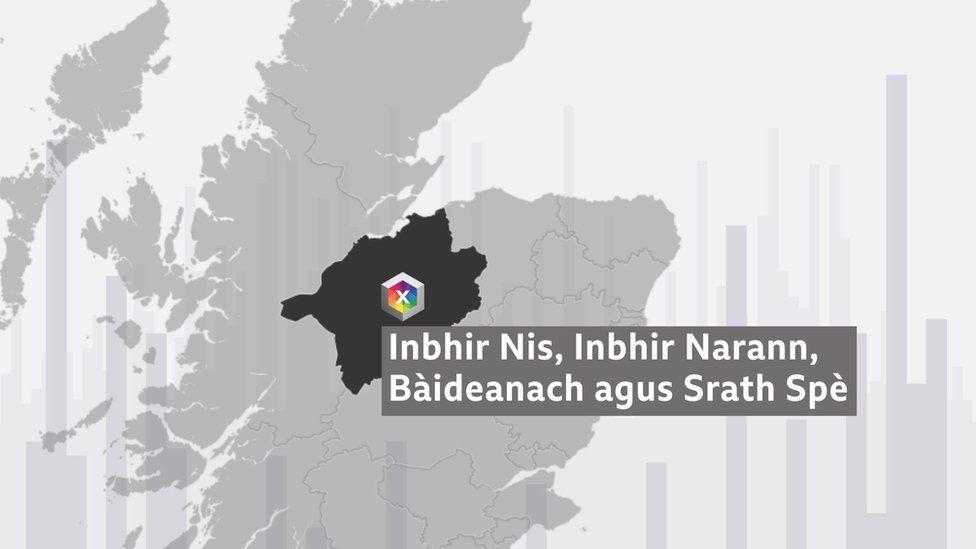 Inbhir Nis, Inbhir Narann, Bàideanach agus Srath Spè