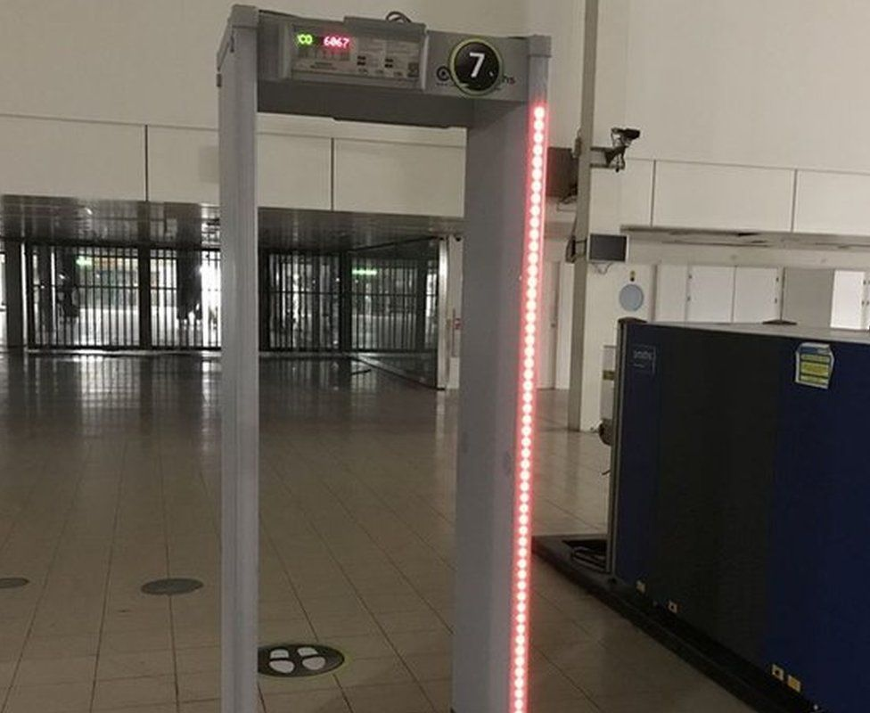 Security body scanner