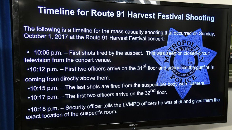 """A timeline of events from Sunday""""s mass shooting at the Route 91 Harvest country music festival is displayed on a television by police during a news conference at the Las Vegas Metropolitan Police Department headquarters on October 4, 2017"""
