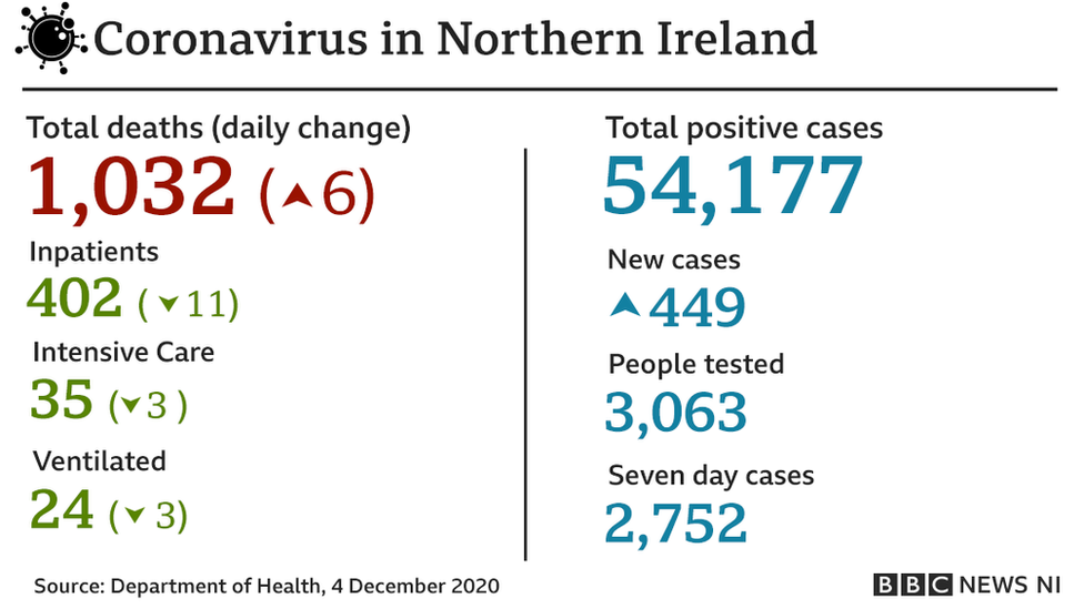 Covid-19 vaccines graphic