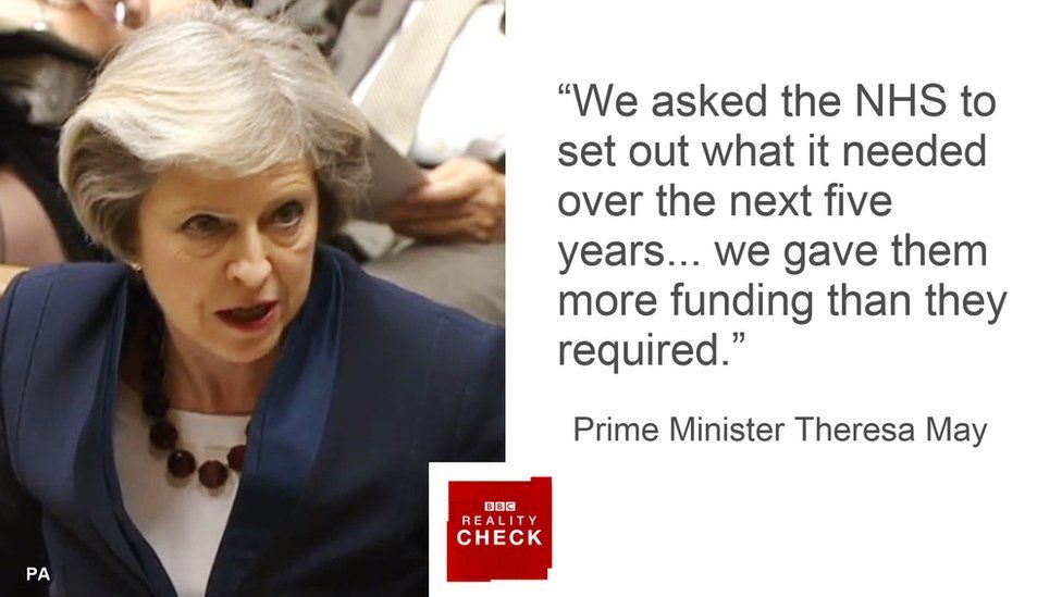 Theresa May saying: We asked the NHS to work out what it needed over the next five years... we gave them more funding than they required.