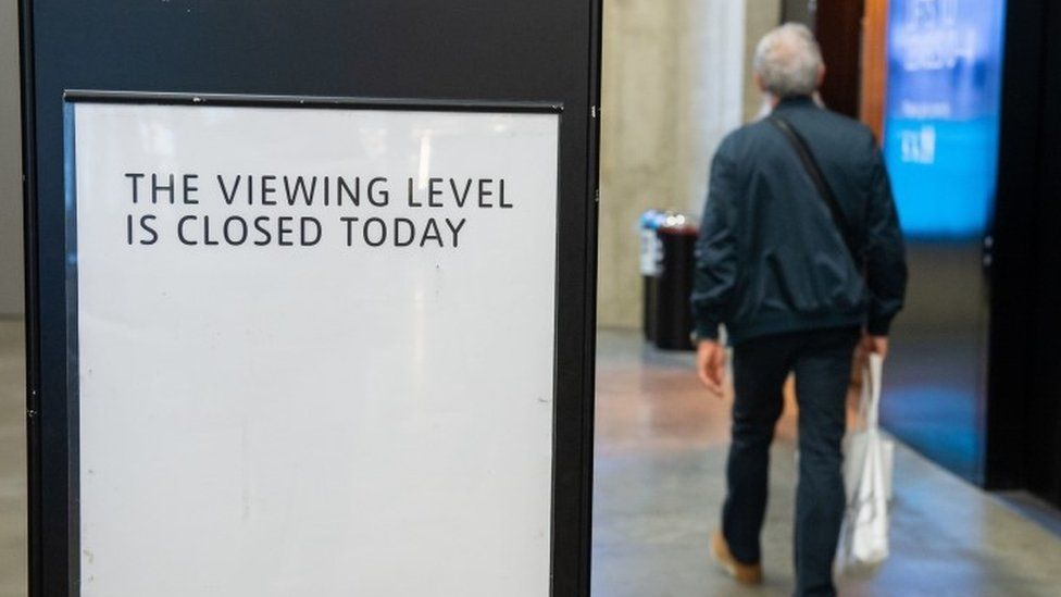 Viewing level closed sign