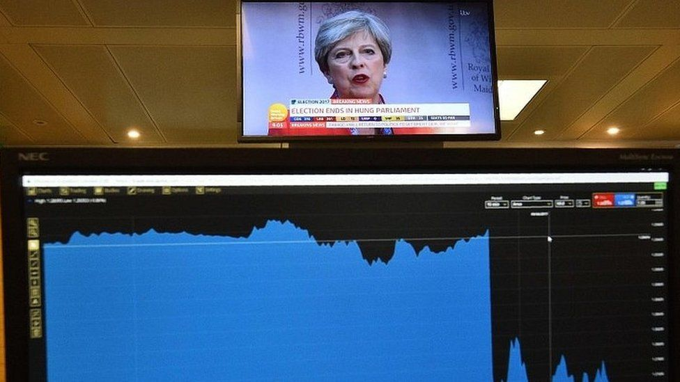 Trader's screen showing TV coverage of election