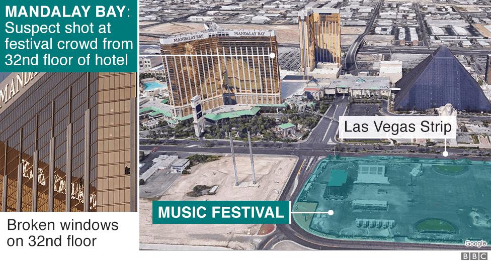 Las Vegas Shooting At Least 59 Dead At Mandalay Bay Hotel Bbc News
