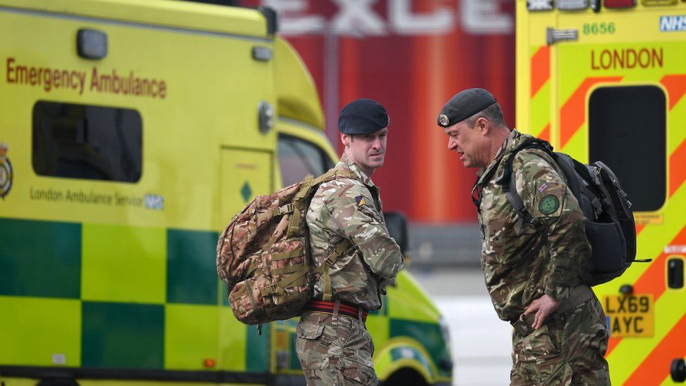 Members of Britain's armed forces stand by London Ambulances in a car park at the ExCeL London exhibition centre
