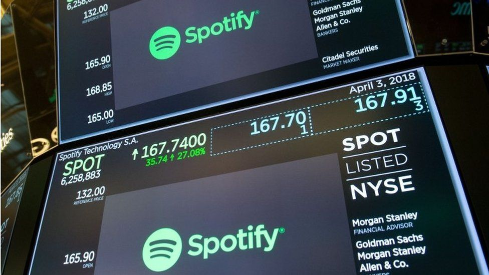 Spotify stock price screen