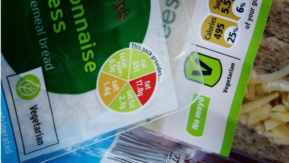 Food labels using traffic light system