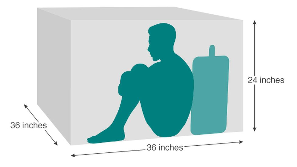 Graphic showing how Brian Robson might have fitted into his crate