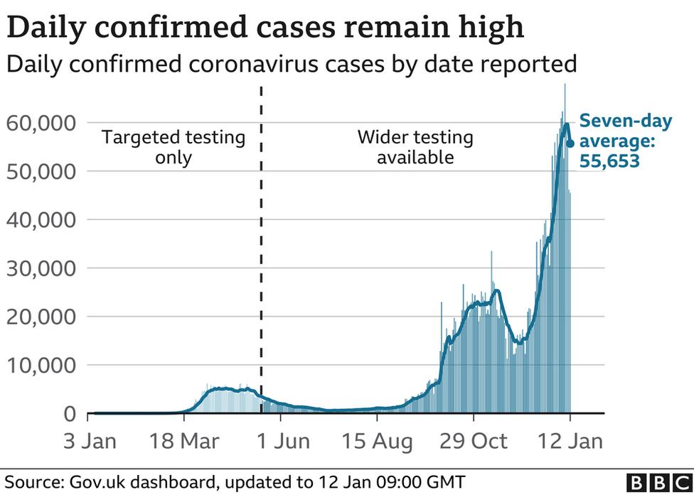 Coronavirus cases graphic