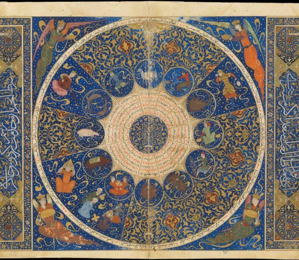 Horoscope of Iskandar Sultan from 1411