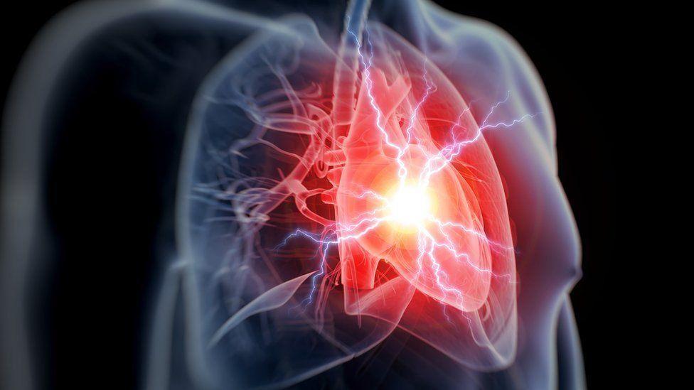 فحص يكشف من مرة واحدة احتمال الإصابة بالنوبات القلبية
