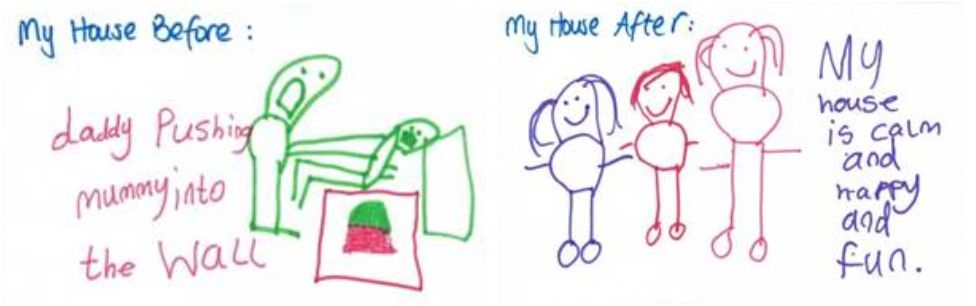 A drawing by a child who received help from Women's Aid