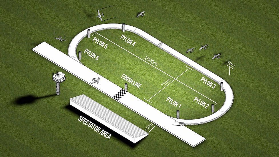 Planned Air Race E course