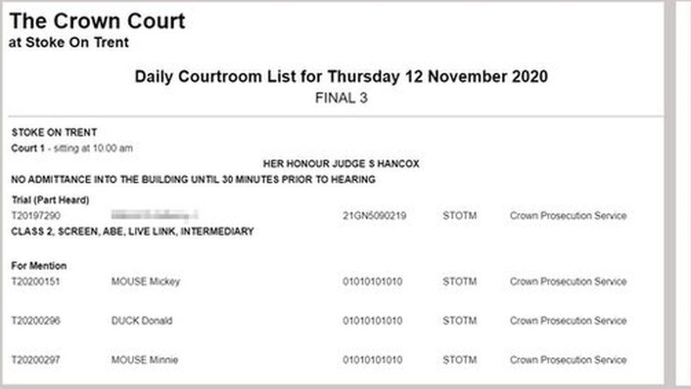 Listings for Stoke-on-Trent Crown Court featuring the cartoon characters