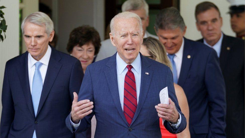 Biden with senators at the White House