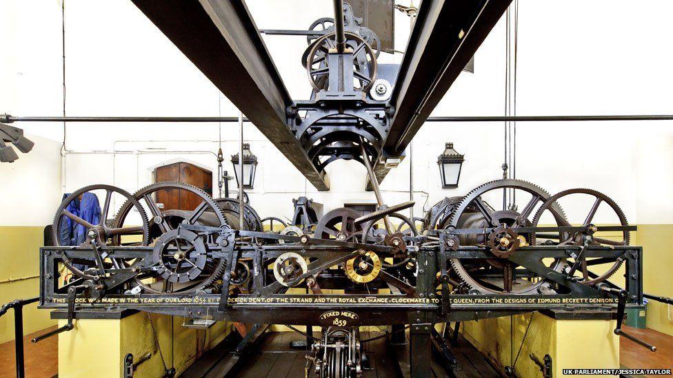 Big Ben mechanism