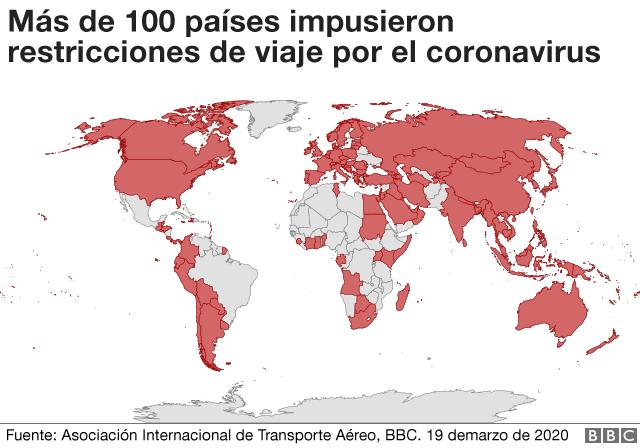 Restricciones por el coronavirus