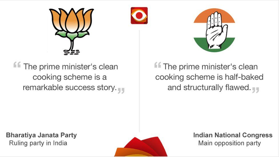 Indian political party symbols