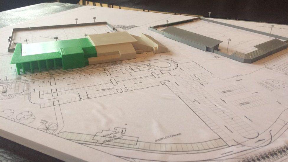 Model of plans