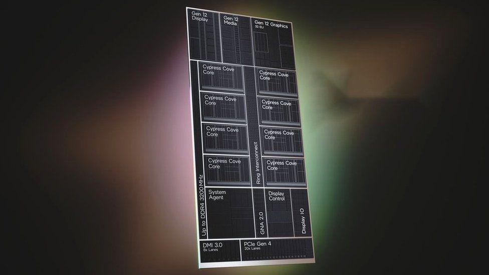 Computer chip diagram