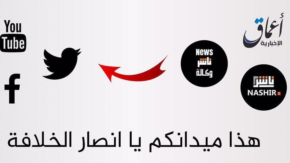 Logos of social media brands and platforms