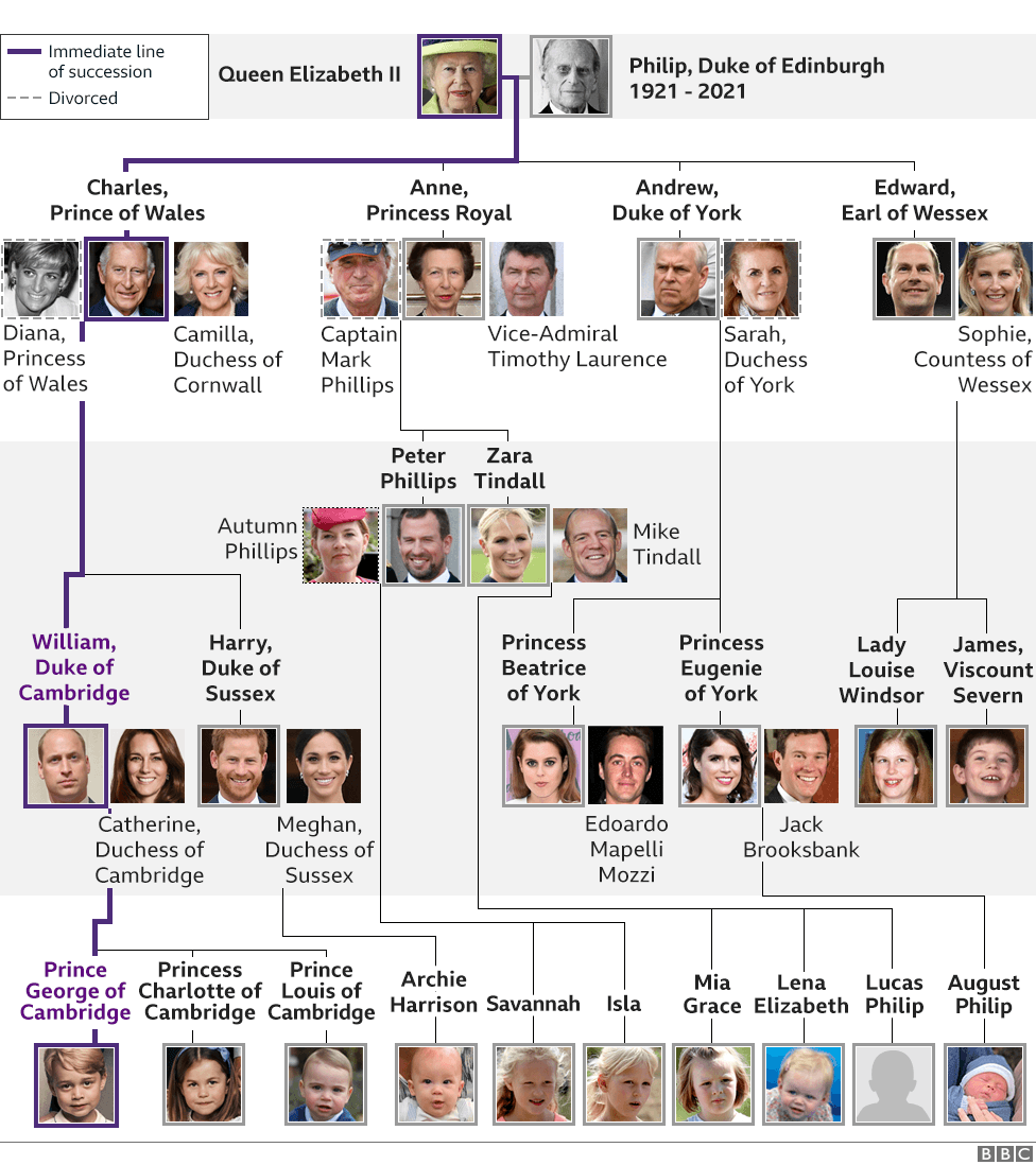 _117898737_royal_family_tree_mar_2021_v2