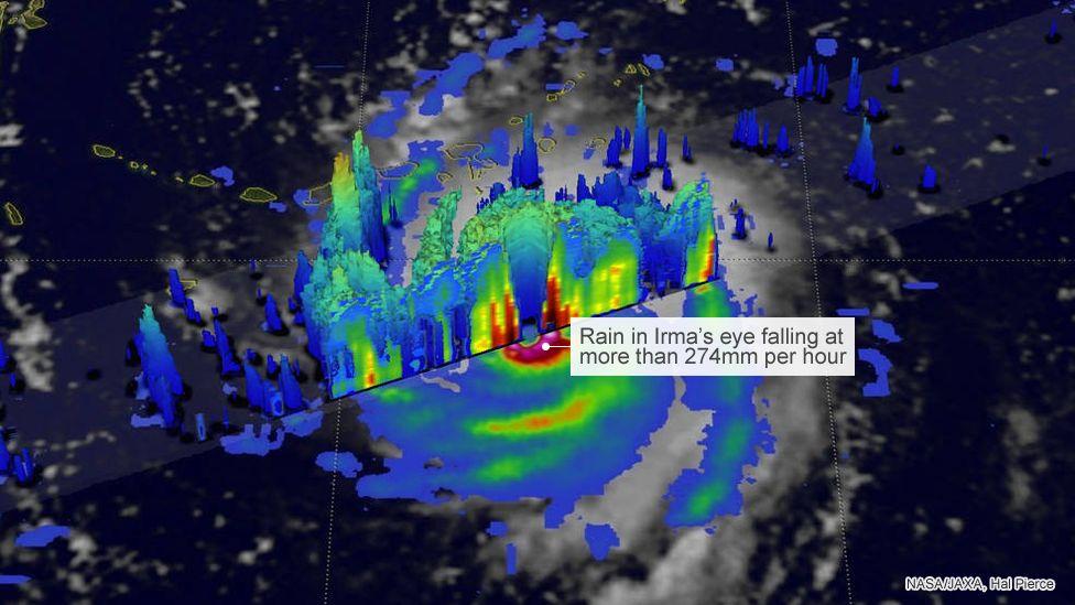 Nasa image analysing Irma's rainfall