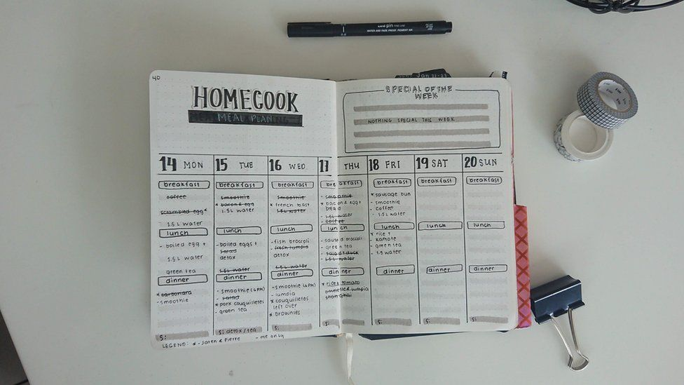A page from a bullet journal. Clarissa, Indonesia