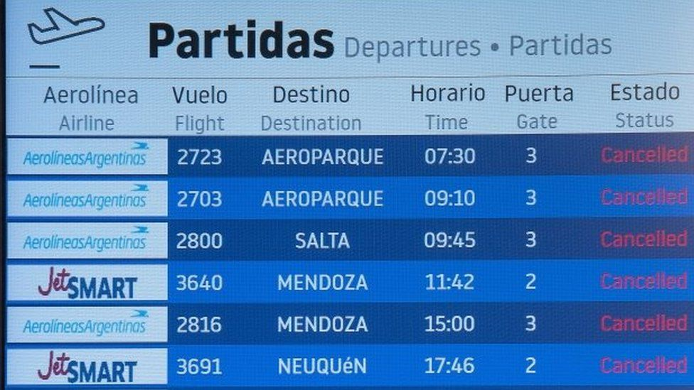 A departures monitor at Rosario's airport, Argentina. Photo: 26 March 2020