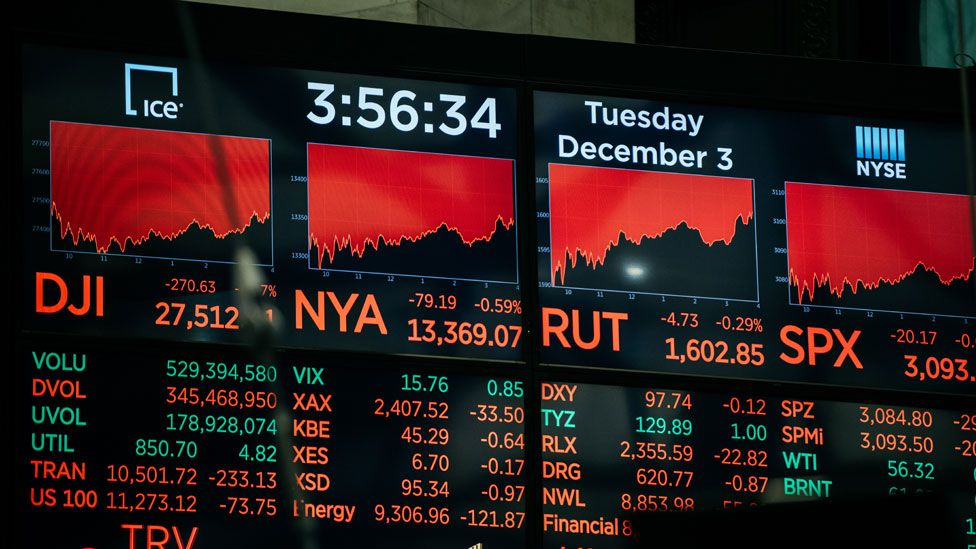 A screen displays falling share prices on the floor of the New York Stock Exchange on December 3, 2019 in New York City