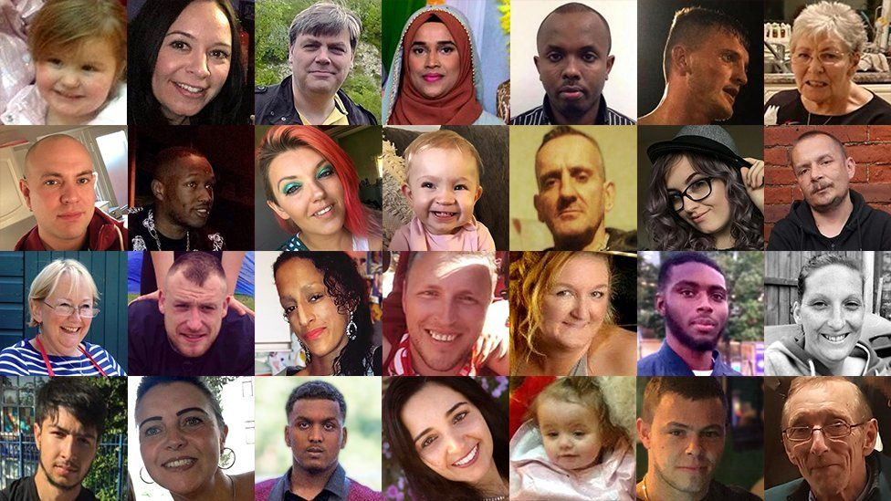 Killed in 2019: The UK's first 100 victims - BBC News