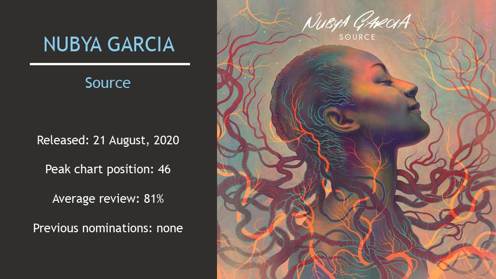Nubya Garcia album cover