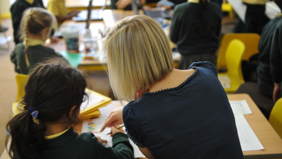 Teacher assessment - teacher with child at desk