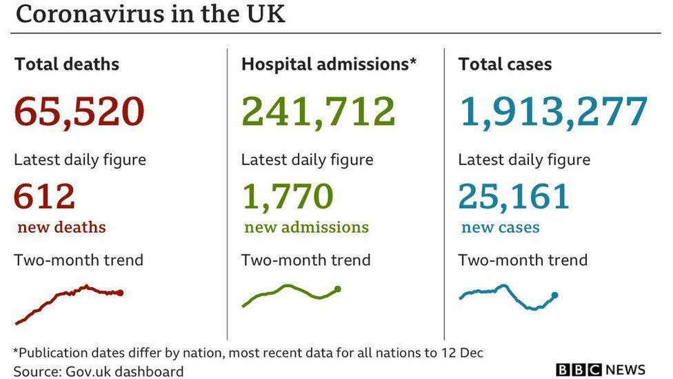 Coronavirus cases chart