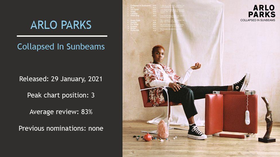 Arlo Parks album cover