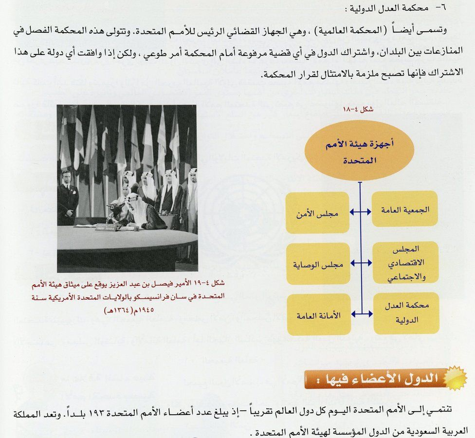 Section about the United Nations in a Saudi social studies textbook