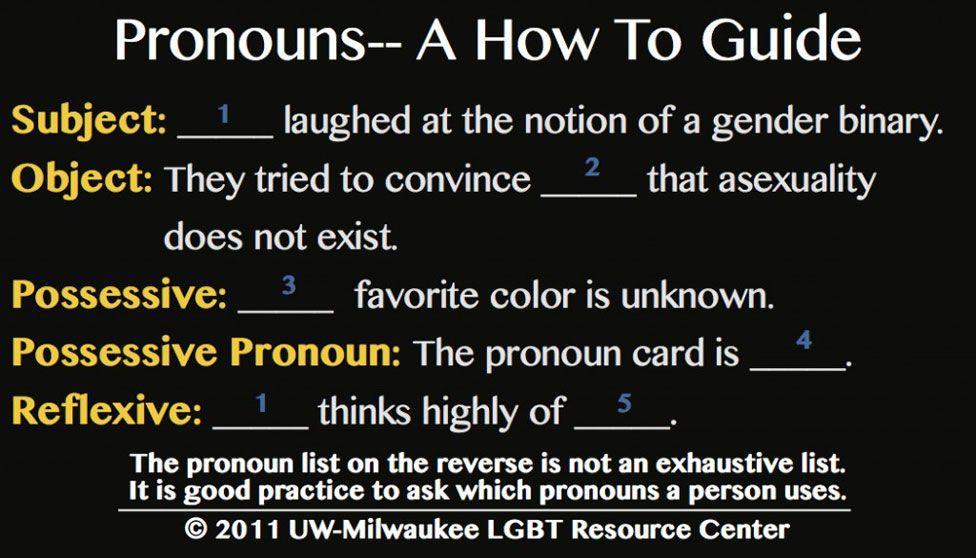 Pronoun card from University of Wisconsin-Milwaukee