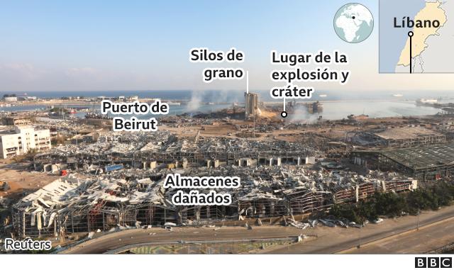 panorámica del puerto.